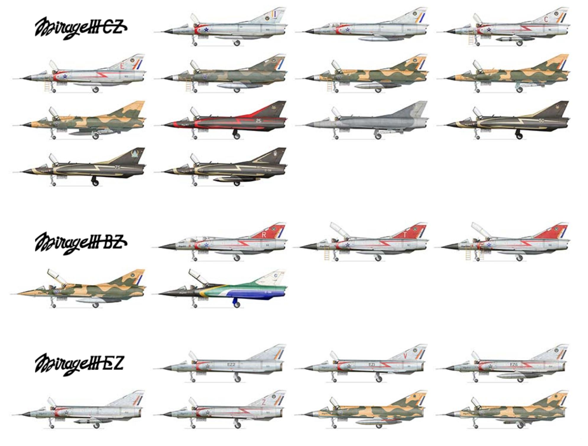 Mirage III in SAAF